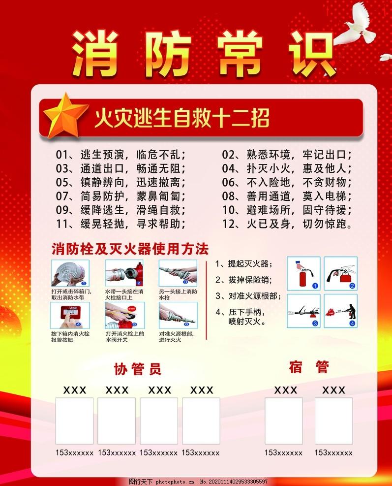 消防常識圖片,滅火器,消防安全,加油站,設計,廣告設計,150DPI